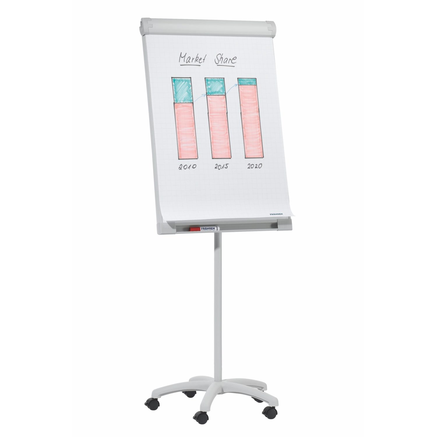Franken Executive Mobile Magnetic Flipchart Easel ...