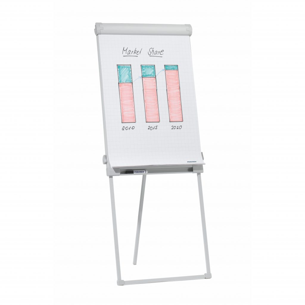 Franken Easy Height Adjustable Executive Magnetic Tripod Flipchart Easel