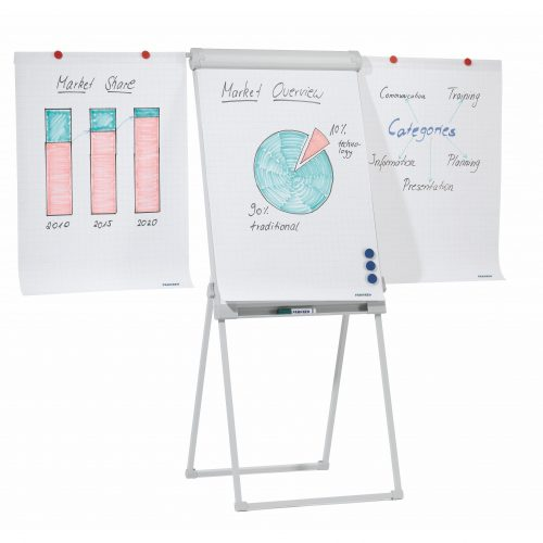 Franken Easy Height Adjustable, Extra Stable Magnetic Flipchart Easel